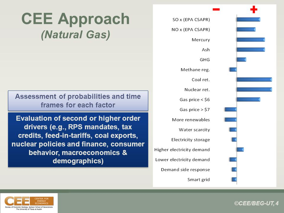 ©CEE/BEG-UT, 4 CEE Approach (Natural Gas) Assessment of probabilities and time frames for each factor Evaluation of second or higher order drivers (e.g., RPS mandates, tax credits, feed-in-tariffs, coal exports, nuclear policies and finance, consumer behavior, macroeconomics & demographics)