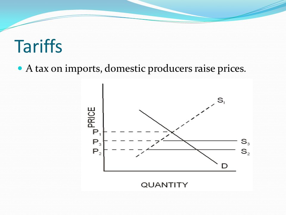 Tariffs A tax on imports, domestic producers raise prices.