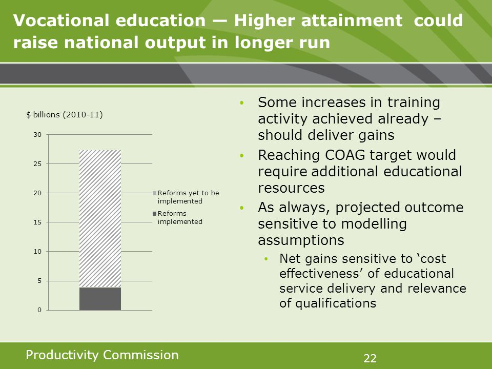 Productivity Commission 22 Vocational education Higher attainment could raise national output in longer run Some increases in training activity achieved already – should deliver gains Reaching COAG target would require additional educational resources As always, projected outcome sensitive to modelling assumptions Net gains sensitive to cost effectiveness of educational service delivery and relevance of qualifications
