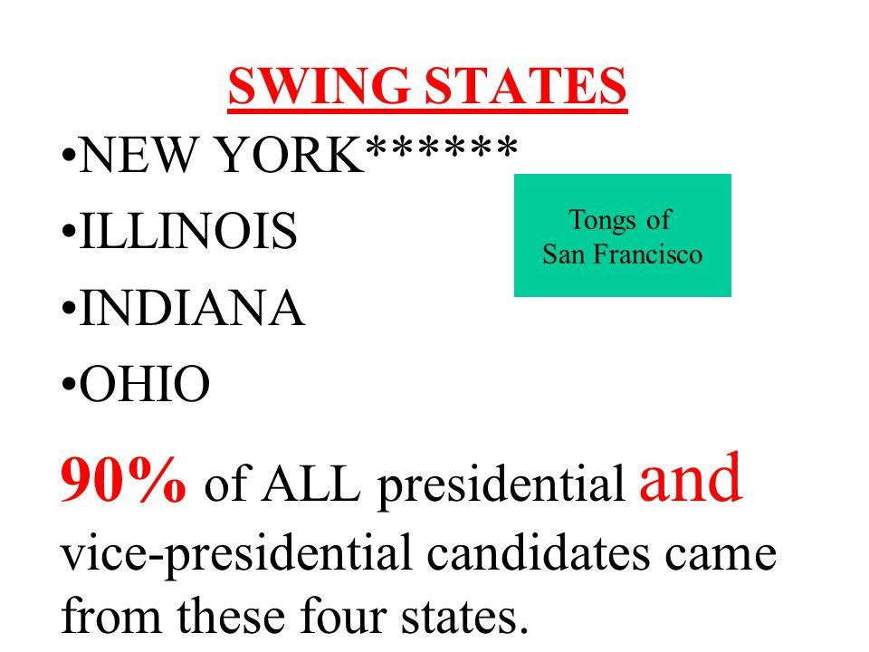 SWING STATES NEW YORK****** ILLINOIS INDIANA OHIO 90% of ALL presidential and vice-presidential candidates came from these four states. Tongs of San F