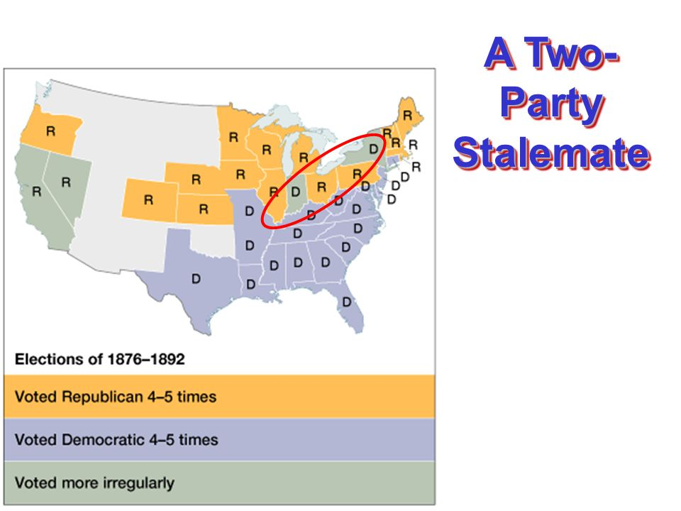 A Two- Party Stalemate