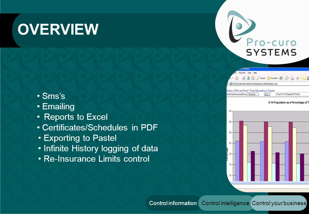 Control your businessControl intelligenceControl information Smss Emailing Reports to Excel Certificates/Schedules in PDF Exporting to Pastel Infinite History logging of data Re-Insurance Limits control OVERVIEW