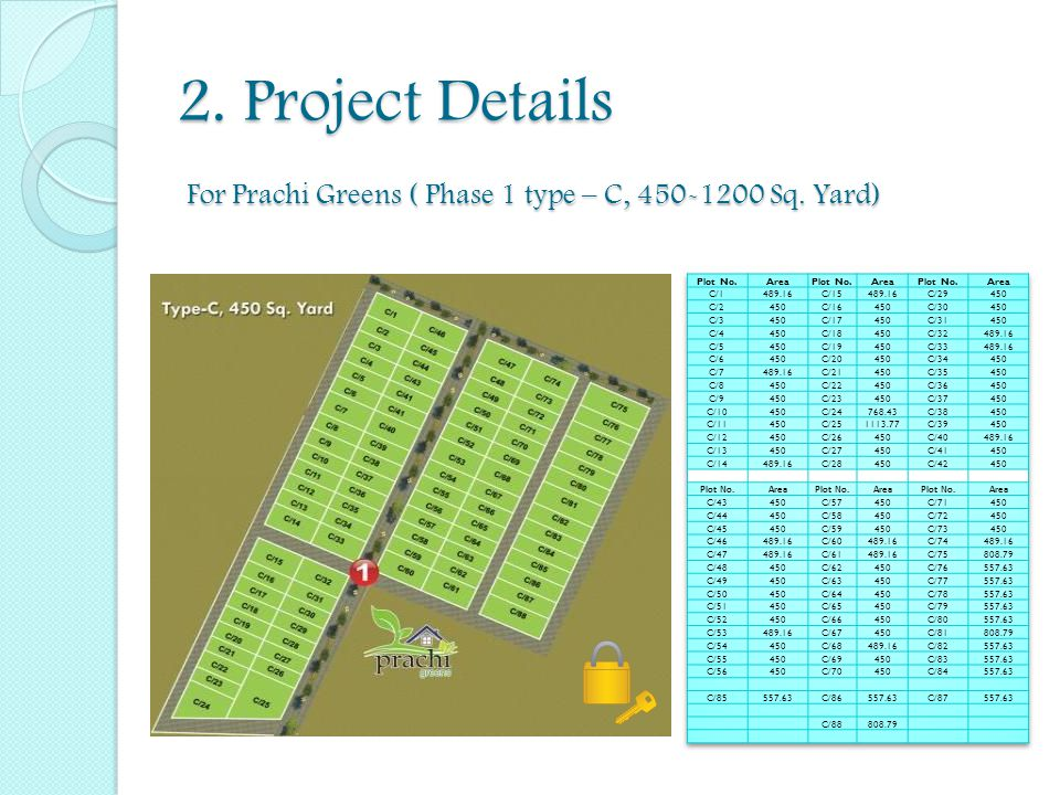 2. Project Details For Prachi Greens ( Phase 1 type – C, 450-1200 Sq. Yard)