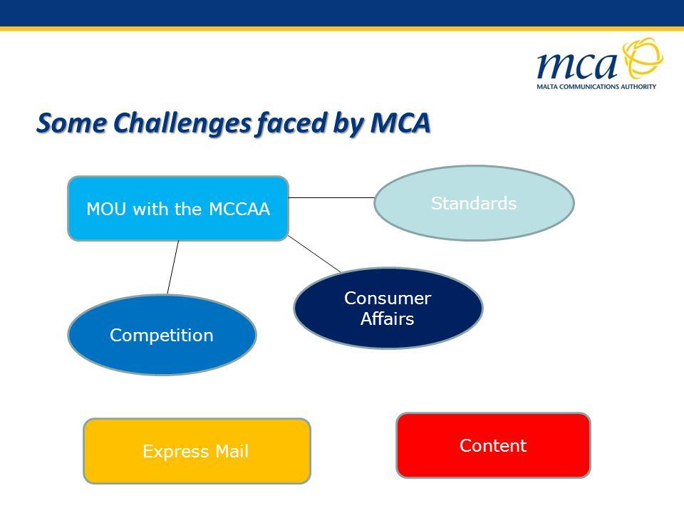 Some Challenges faced by MCA MOU with the MCCAA Competition Consumer Affairs Standards Content Express Mail