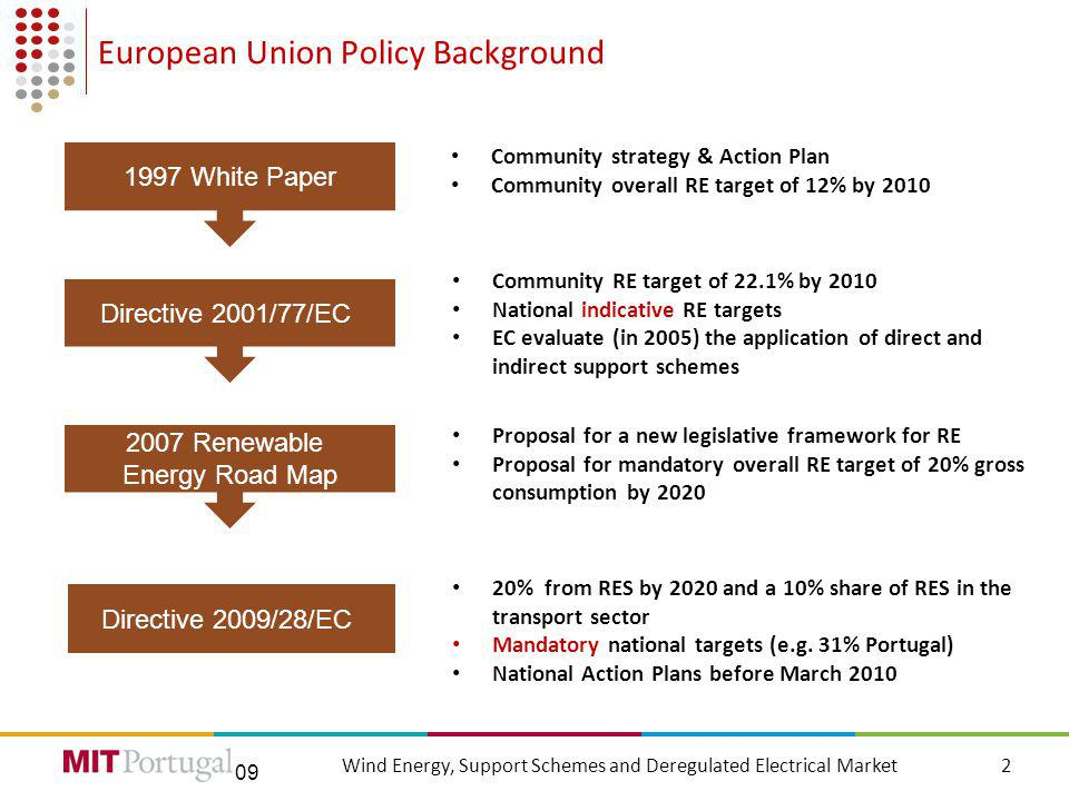 09 European Union Policy Background 2Wind Energy, Support Schemes and Deregulated Electrical Market 1997 White Paper Community strategy & Action Plan Community overall RE target of 12% by 2010 Community RE target of 22.1% by 2010 National indicative RE targets EC evaluate (in 2005) the application of direct and indirect support schemes Directive 2001/77/EC Proposal for a new legislative framework for RE Proposal for mandatory overall RE target of 20% gross consumption by 2020 2007 Renewable Energy Road Map 20% from RES by 2020 and a 10% share of RES in the transport sector Mandatory national targets (e.g.