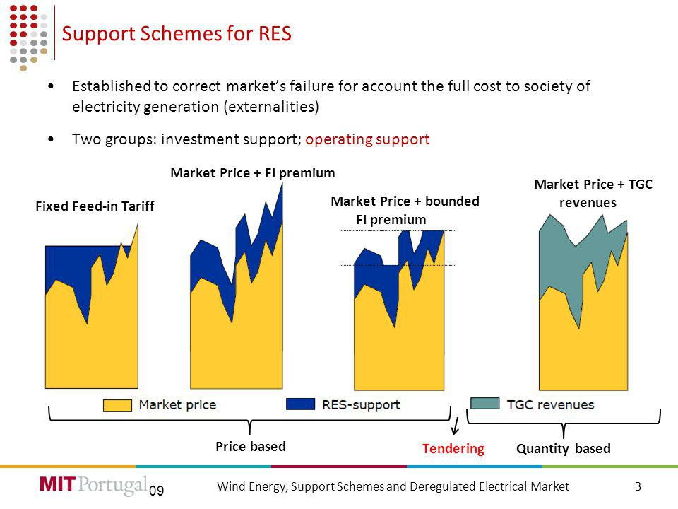 09 Conclusions There is no perfect support schemes (each country is a special case) Lower risk and stability (associated to the feed-in tariffs) is the main criterion for investors Maybe the green certificates + market price will appear more early in Portugal to achieve EU targets Spain offers an attractive remuneration and with low risk Wind power in the market removes market power, smooth the price peaks during peak hours, gives transparency and decreases financial burden Market rules should be adapted to include wind power –the decrease of gate closures will decrease system deviations and increase wind power income and the system security As more wind power is installed, wind power forecast will become more and more important for both sides 14Wind Energy, Support Schemes and Deregulated Electrical Market