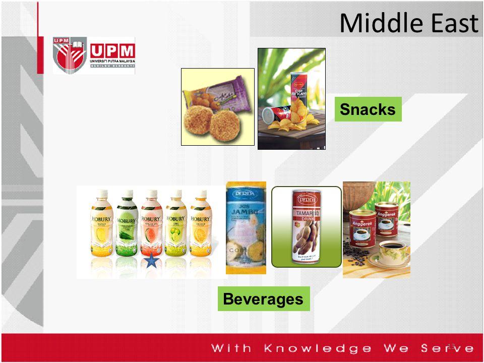 Middle East 13 Beverages Snacks