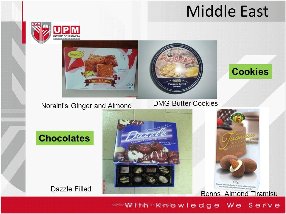 Middle East FAMA-UPM Program 4: Project 214 DMG Butter Cookies Norainis Ginger and Almond Benns Almond Tiramisu Dazzle Filled Cookies Chocolates