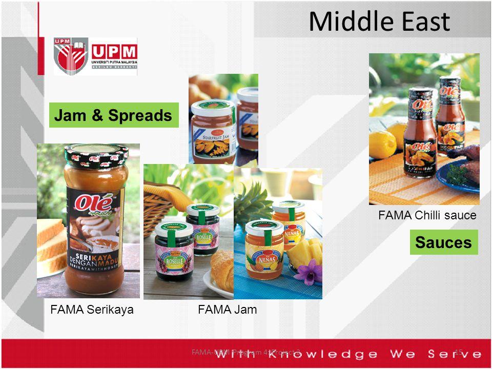 Middle East FAMA-UPM Program 4: Project 215 FAMA SerikayaFAMA Jam FAMA Chilli sauce Sauces Jam & Spreads