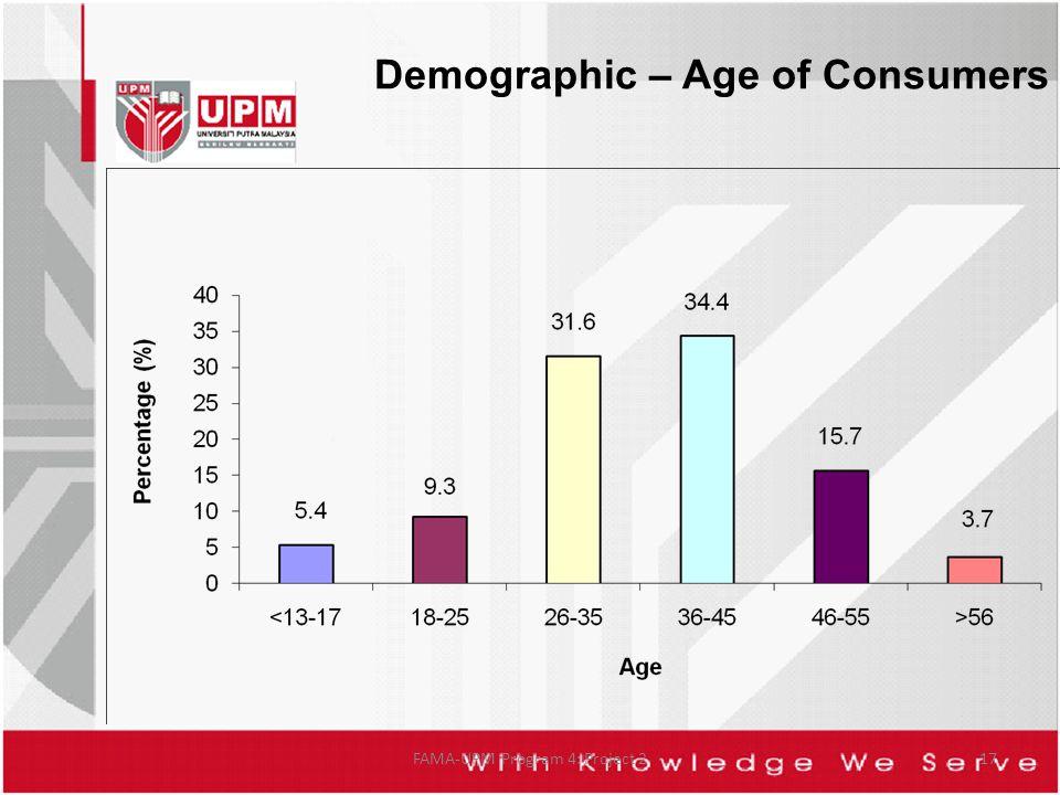 FAMA-UPM Program 4: Project 217 Demographic – Age of Consumers