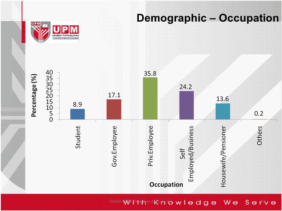 FAMA-UPM Program 4: Project 219 Demographic – Occupation