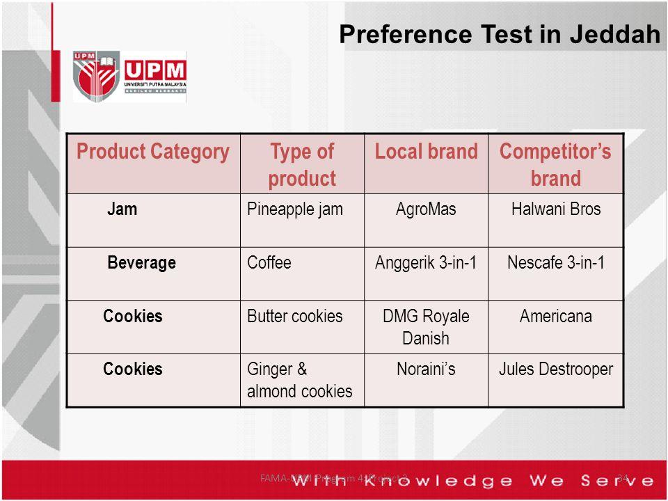 Preference Test in Jeddah FAMA-UPM Program 4: Project 234 Product CategoryType of product Local brandCompetitors brand Jam Pineapple jamAgroMasHalwani
