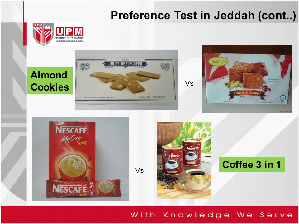 Almond Cookies Coffee 3 in 1 Vs Preference Test in Jeddah (cont..)