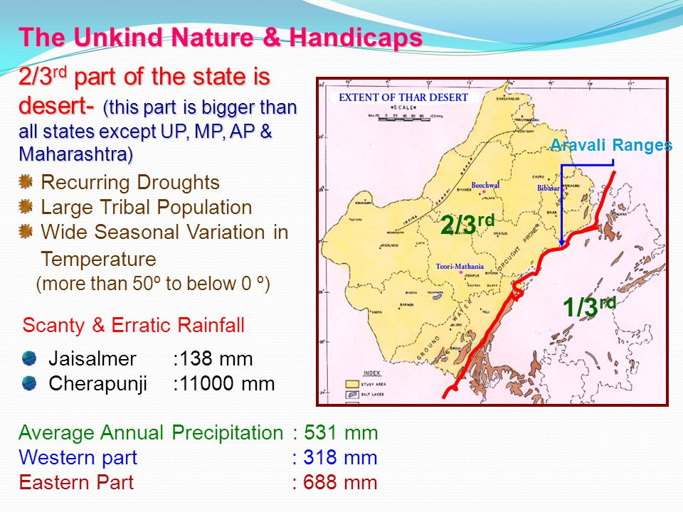 (more than 50º to below 0 º) 2/3 rd part of the state is desert- (this part is bigger than all states except UP, MP, AP & Maharashtra) 2/3 rd The Unkind Nature & Handicaps 1/3 rd Recurring Droughts Large Tribal Population Wide Seasonal Variation in Temperature Aravali Ranges Scanty & Erratic Rainfall Jaisalmer :138 mm Cherapunji :11000 mm Average Annual Precipitation : 531 mm Western part : 318 mm Eastern Part : 688 mm