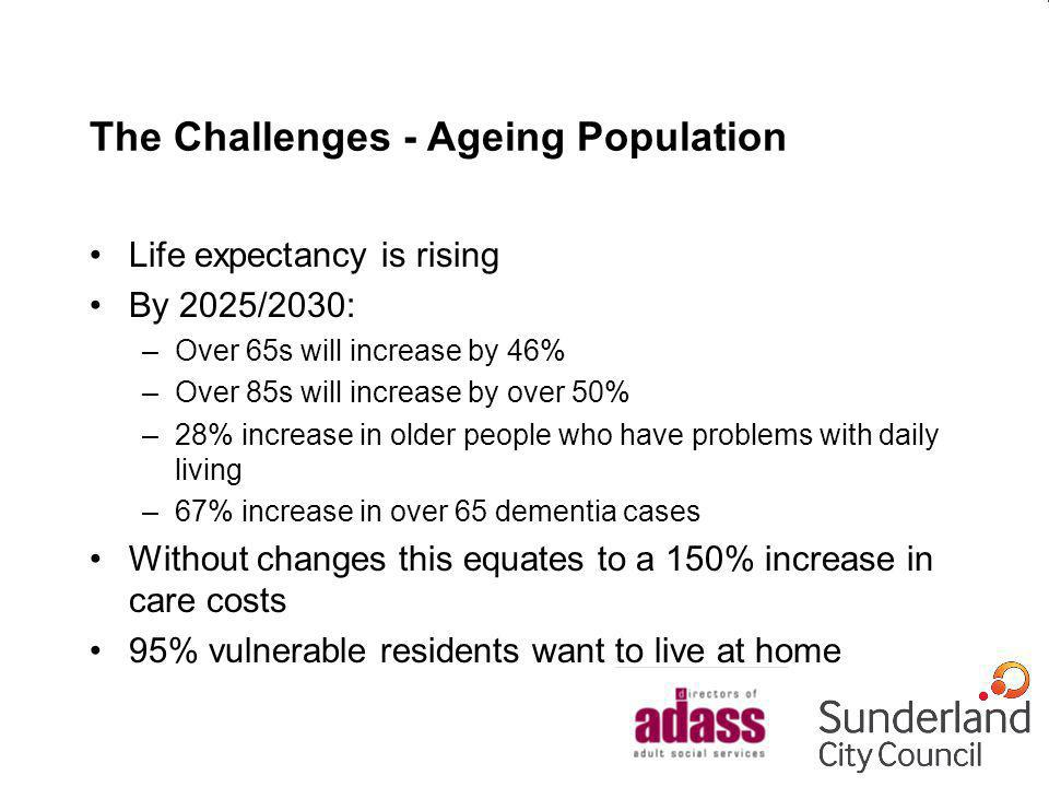 The Challenges - Ageing Population Life expectancy is rising By 2025/2030: –Over 65s will increase by 46% –Over 85s will increase by over 50% –28% increase in older people who have problems with daily living –67% increase in over 65 dementia cases Without changes this equates to a 150% increase in care costs 95% vulnerable residents want to live at home