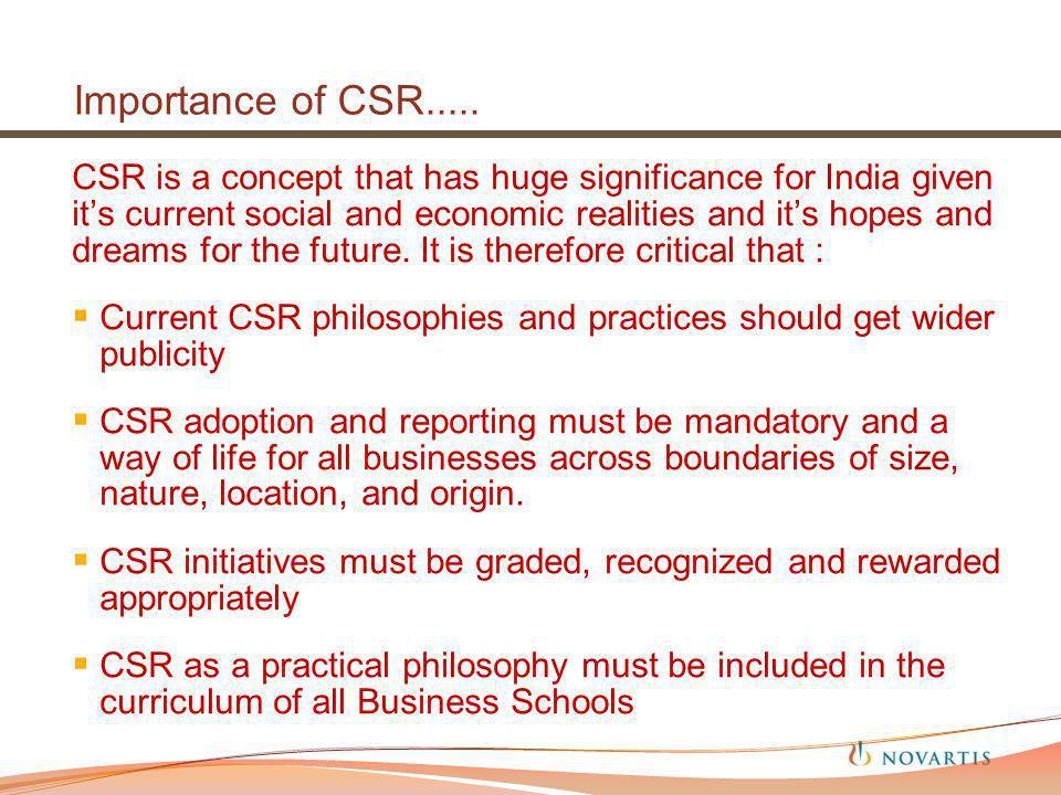 Importance of CSR.....