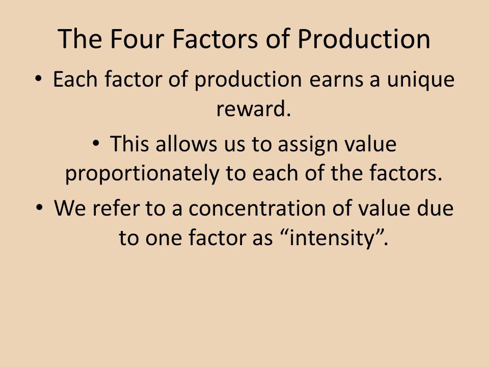 The Four Factors of Production Each factor of production earns a unique reward.