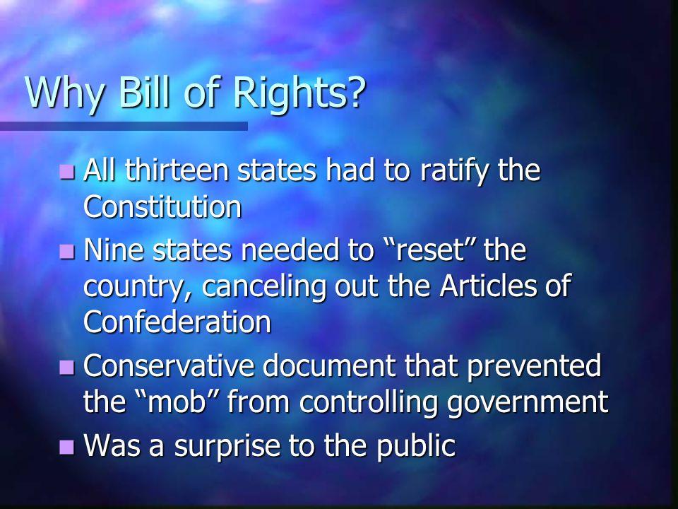 Anti-Federalists vs.