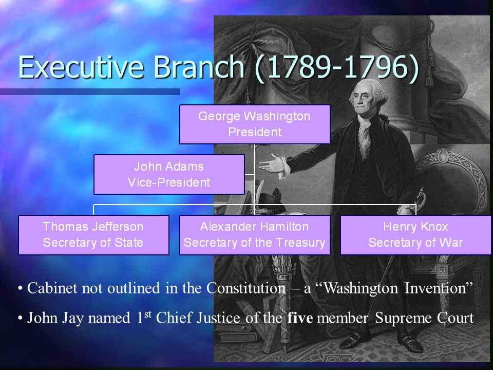 Executive Branch (1789-1796) Cabinet not outlined in the Constitution – a Washington Invention John Jay named 1 st Chief Justice of the five member Su