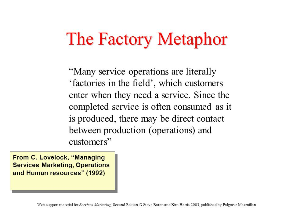 Web support material for Services Marketing, Second Edition © Steve Baron and Kim Harris 2003, published by Palgrave Macmillan The Factory Metaphor: Service as a System Use of the Factory Metaphor –The Service Delivery concept –Part of the Services Marketing System –Very useful structural model of services –However, relates to interpersonal service encounters only