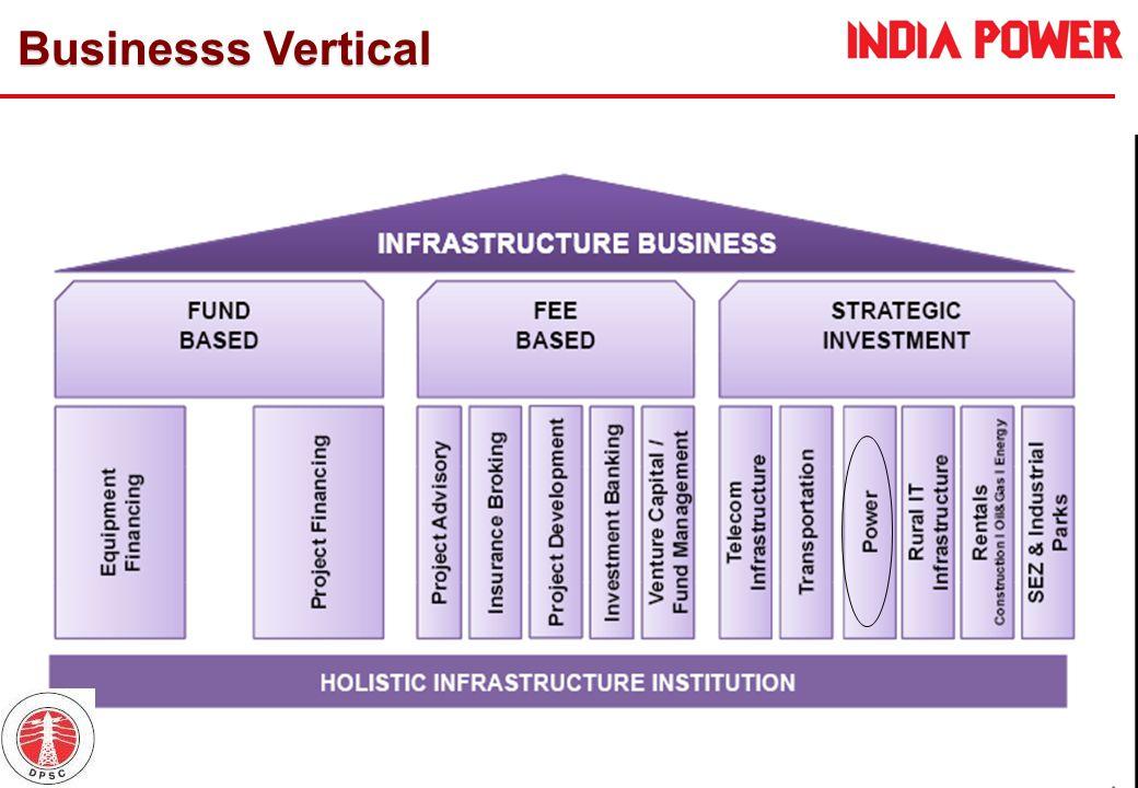 3 Businesss Vertical