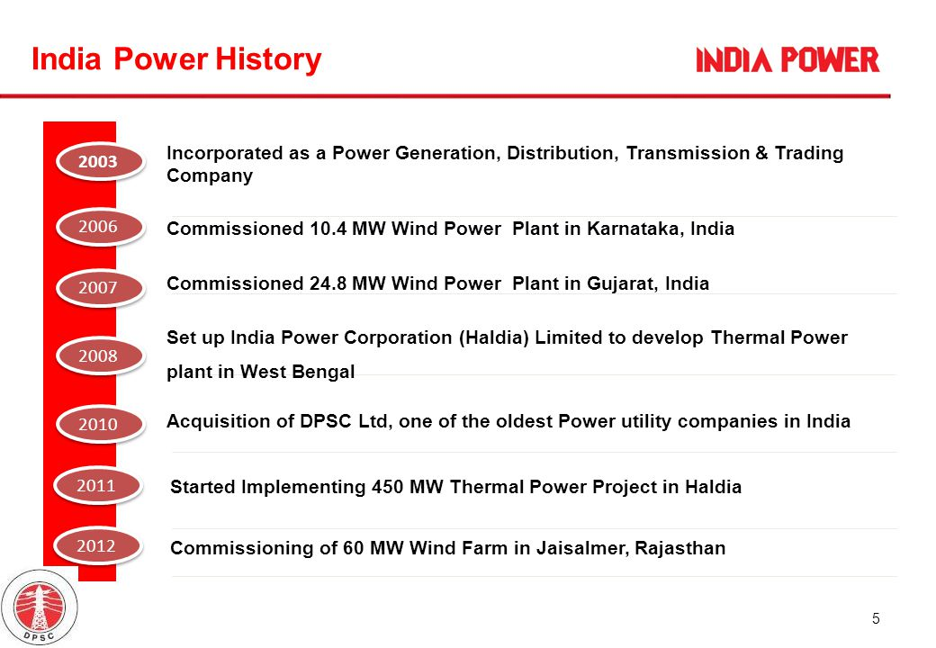 16 RegulatoryLoad GrowthStrengthen Power Purchase RationaleLicensed Business, Regulatory Approval Provide Competitive Tariffs Core Adjoinin g Growth ExpansionDistribution License/ Franchise Extend License area RationaleGeographical Derisking Leverage Group Assets Regulated load growth C A G GrowthProactive LicenseM&A Rationale Proactively admit EOI for Licensees across areas in West Bengal Acquire Licensee within India and Internationally Building on our Core Competency of Power Distribution