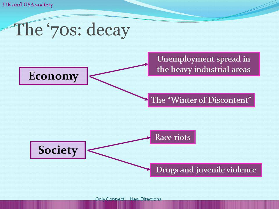 The 70s: decay Unemployment spread in the heavy industrial areas Economy The Winter of Discontent Society Race riots Drugs and juvenile violence UK an