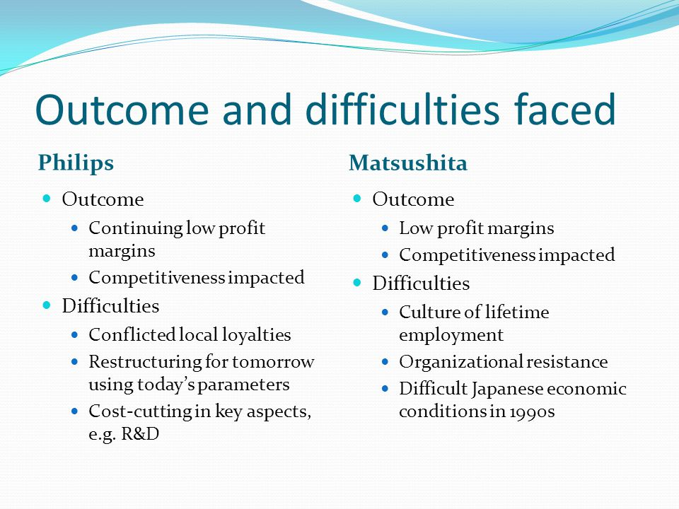 Outcome and difficulties faced Philips Matsushita Outcome Continuing low profit margins Competitiveness impacted Difficulties Conflicted local loyalti