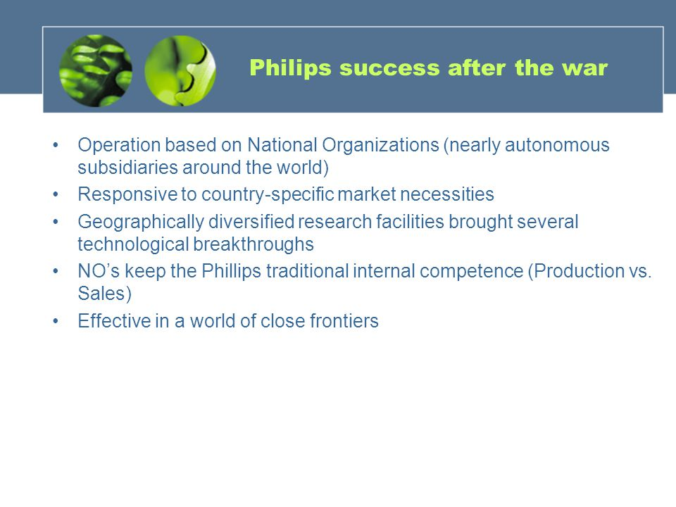 Philips success after the war Operation based on National Organizations (nearly autonomous subsidiaries around the world) Responsive to country-specif