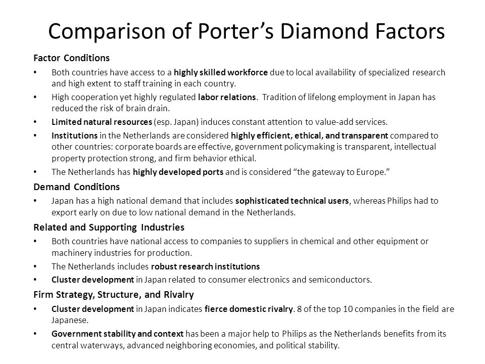 Comparison of Porters Diamond Factors Factor Conditions Both countries have access to a highly skilled workforce due to local availability of speciali