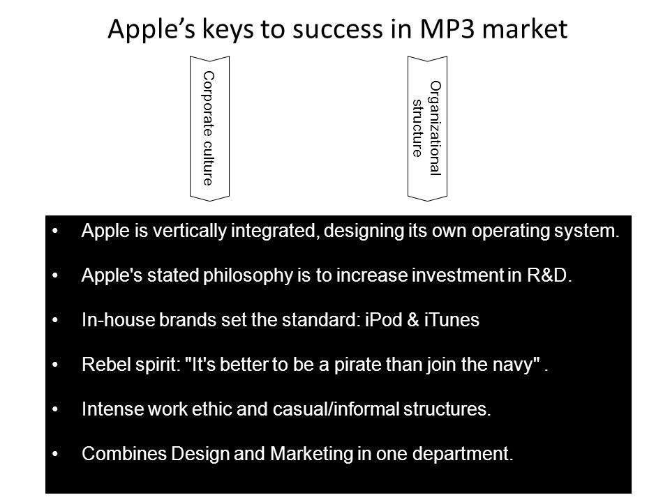 Apples keys to success in MP3 market Apple is vertically integrated, designing its own operating system. Apple's stated philosophy is to increase inve