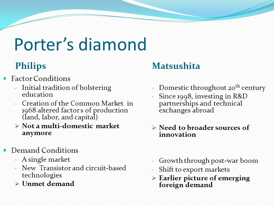 Porters diamond (contd) Philips Matsushita Related and supporting industries Principal agreement with GE in 1919 > World split into 3 spheres of influence By 1998, JV with Lucent to target digital revolution Improved performance Strategy, Structure, and Rivalry Early local production facilities Autonomous NOs Uncoordinated decisions A technology exchange and licensing agreement with Philips Licensing of the VHS format to other local manufacturers VCR segment ~ 45% of profits Highly centralized operations High dependence of subsidiaries Low competitiveness