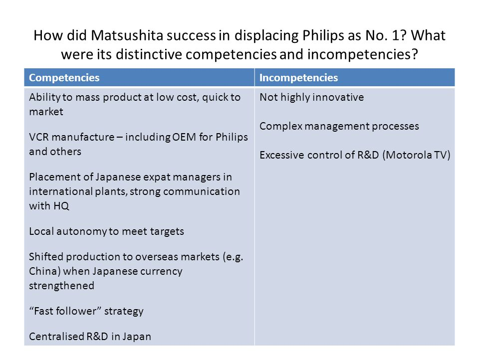 How did Matsushita success in displacing Philips as No. 1? What were its distinctive competencies and incompetencies? CompetenciesIncompetencies Abili