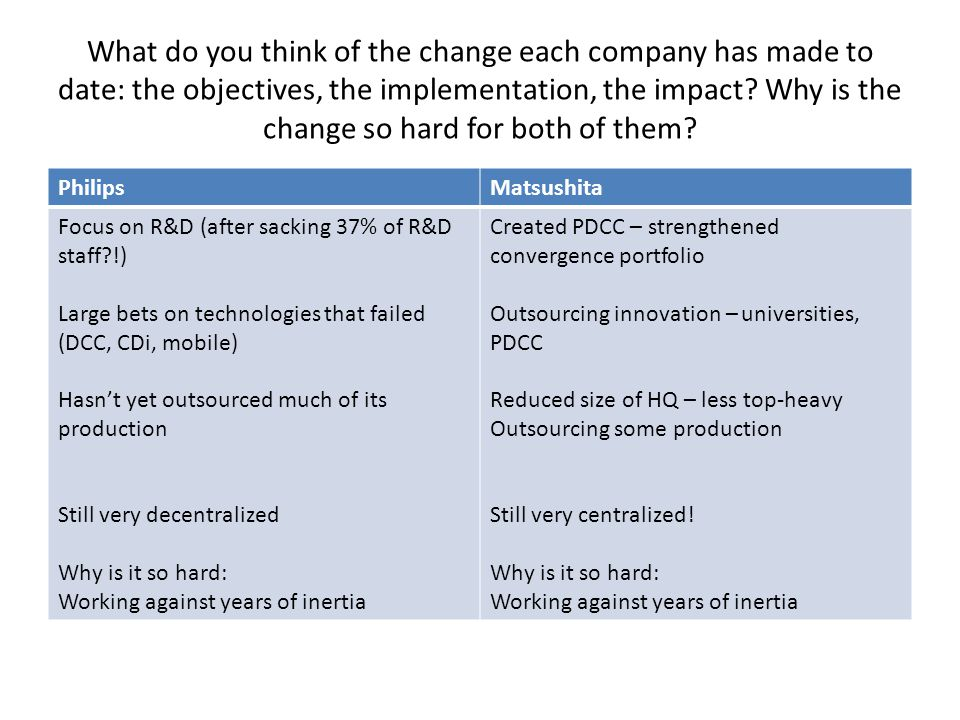 What do you think of the change each company has made to date: the objectives, the implementation, the impact? Why is the change so hard for both of t
