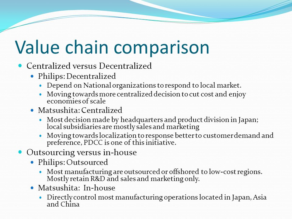 Matsushita with centralized organization and strong manufacturing capabilities High value-add per hour in manufacturing Low labor costs in developing countries where parts of manufacturing is outsourced Early trade-liberalization enabled Matsushita to start export business Factor Conditions Supporting Industry Low shipping rates reduces logistics costs R&D partnerships and technical exchanges as well as outsourced R&D (VC, incubator and technology partnerships) Dynamic new digital networking technologies and business models enabled by internet lead to pressure Firm Strategy, Structure & Rivalry Worldwide business based on centralized, highly efficient organizations in Japan Shift to local sourcing over time, but still in control of output (quality, productivity etc.) Expats spreading company culture and technologies Operation Localization - Internationalization including manufacturing abroad and increasing independence from Japan (but still dependent) Demand Conditions Japan as home market as early technology adopter Worldwide information of local demand provided by expats