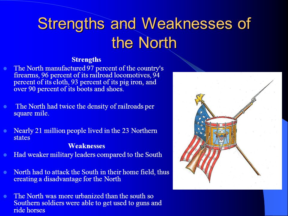 Strengths and Weaknesses of the North Strengths The North manufactured 97 percent of the country's firearms, 96 percent of its railroad locomotives, 9