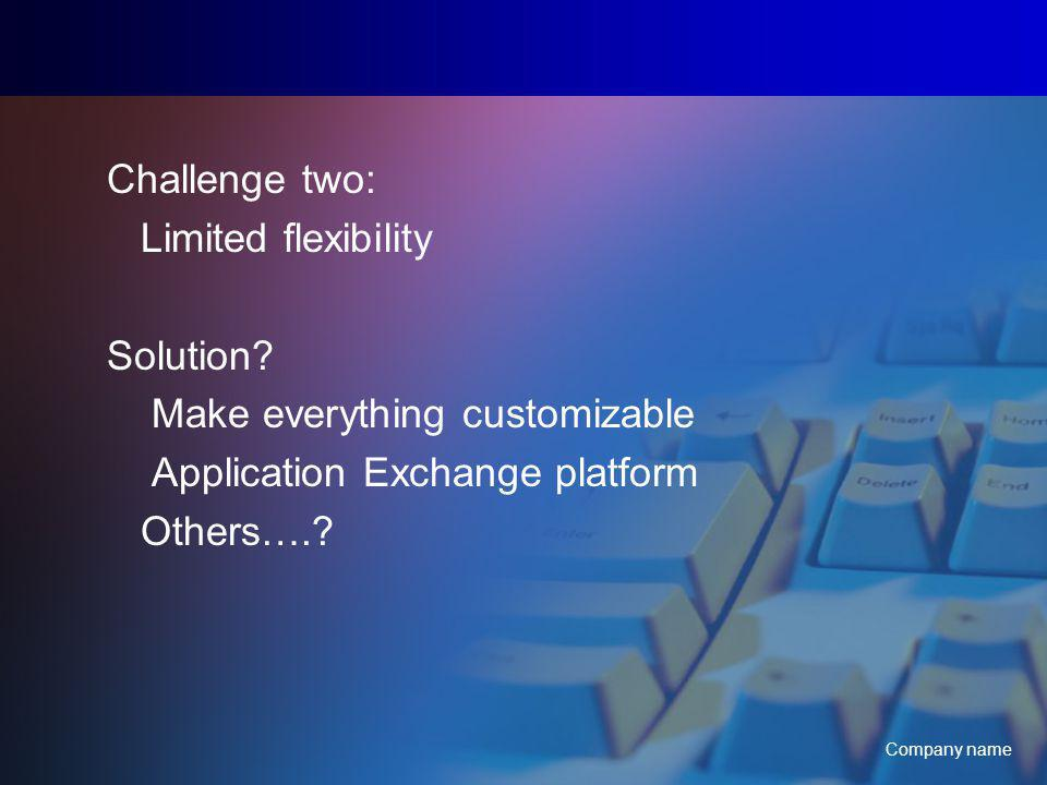 Company name Challenge two: Limited flexibility Solution? Make everything customizable Application Exchange platform Others….?
