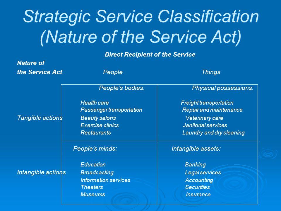 Strategic Service Classification (Nature of the Service Act) Direct Recipient of the Service Nature of the Service Act People Things Peoples bodies: P