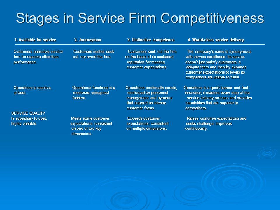 Stages in Service Firm Competitiveness 1. Available for service 2. Journeyman 3. Distinctive competence 4. World-class service delivery 1. Available f