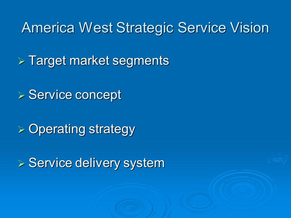 America West Strategic Service Vision Target market segments Target market segments Service concept Service concept Operating strategy Operating strategy Service delivery system Service delivery system