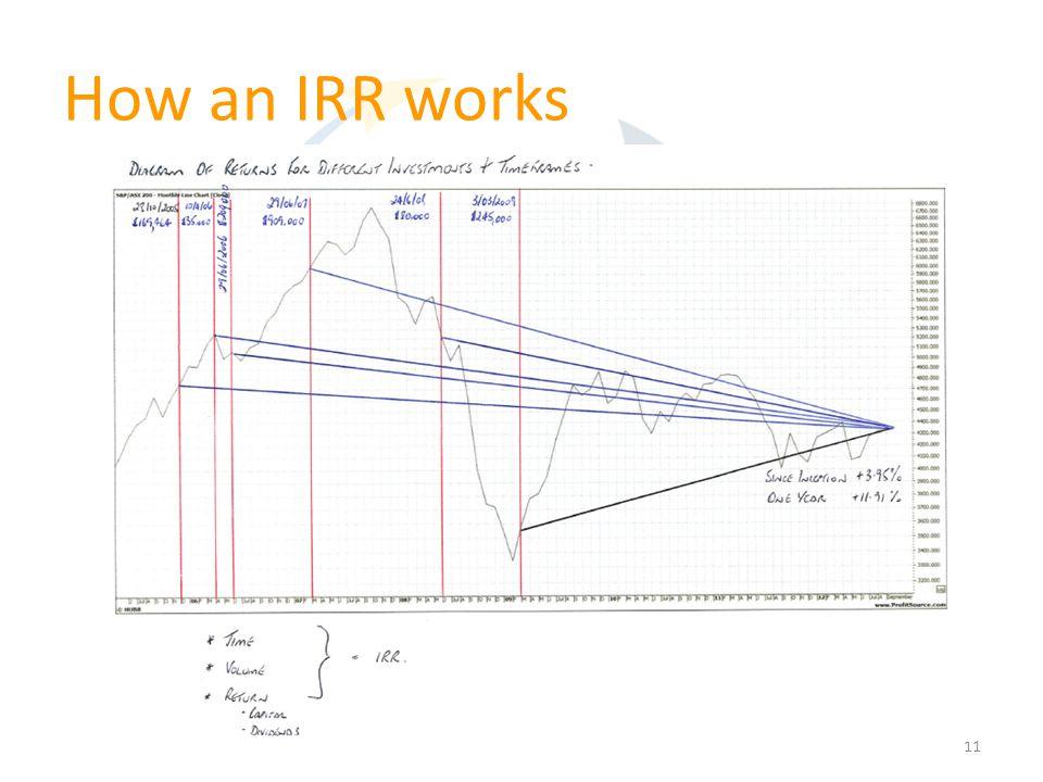 11 How an IRR works