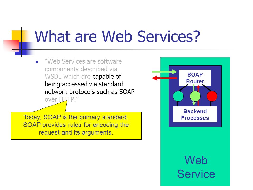 Web Service Web Services Client talks to eStuff.com Moving on… lets oversimplify and just assume the client manages to find the data center We think of remote method invocation and Web Services as a simple chain: Client system Soap RPC SOAP router