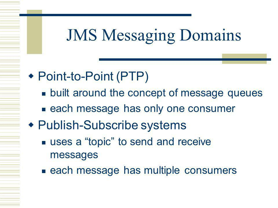 JMS Messaging Domains Point-to-Point (PTP) built around the concept of message queues each message has only one consumer Publish-Subscribe systems uses a topic to send and receive messages each message has multiple consumers