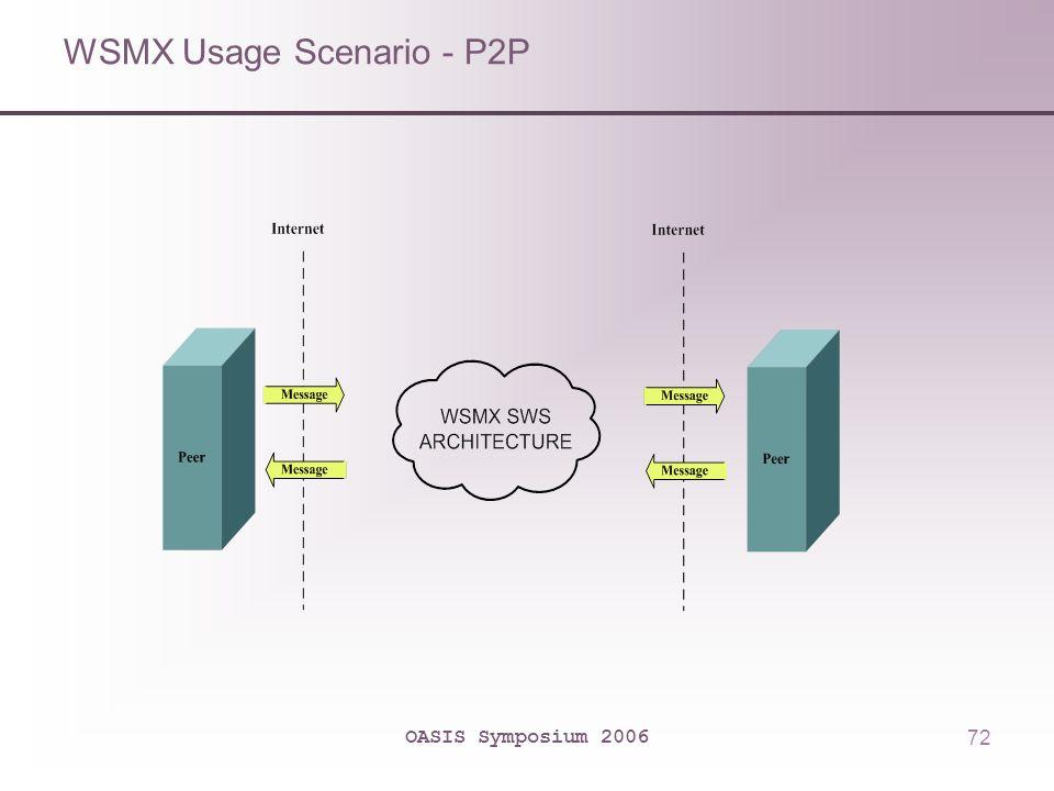 OASIS Symposium 200672 WSMX Usage Scenario - P2P