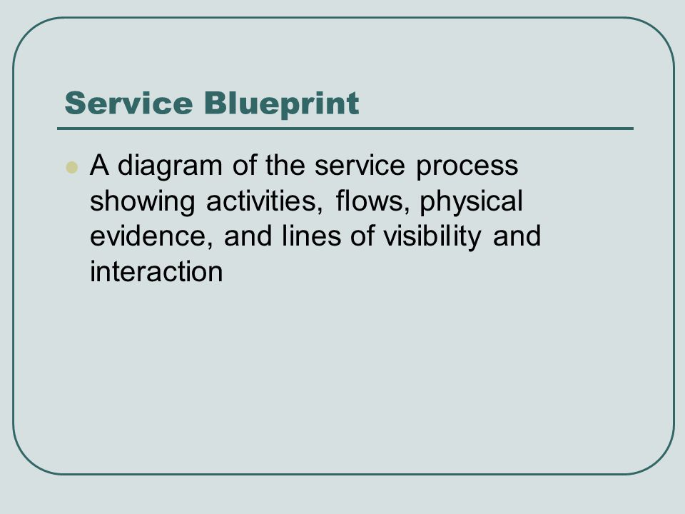 Service Blueprint A diagram of the service process showing activities, flows, physical evidence, and lines of visibility and interaction