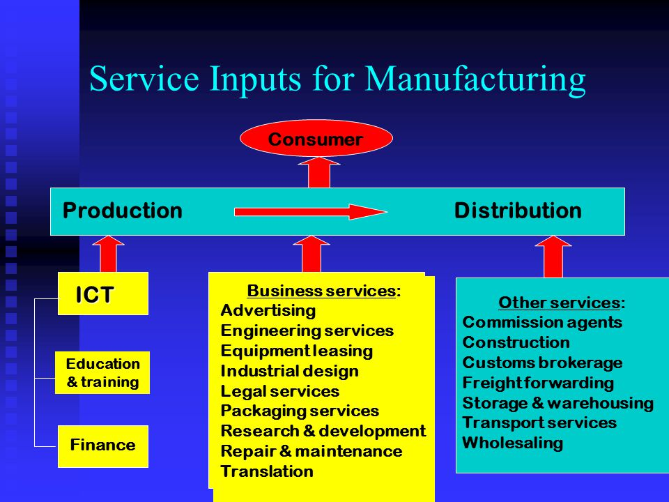 Service Inputs for Manufacturing ICT Education & training Finance Business services: Advertising Engineering services Equipment leasing Industrial design Legal services Packaging services Research & development Repair & maintenance Translation Other services: Commission agents Construction Customs brokerage Freight forwarding Storage & warehousing Transport services Wholesaling Production Distribution Consumer