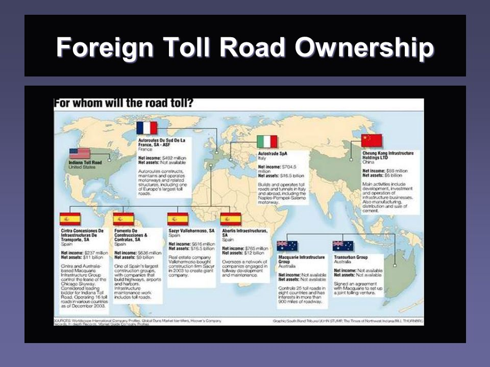 Foreign Toll Road Ownership