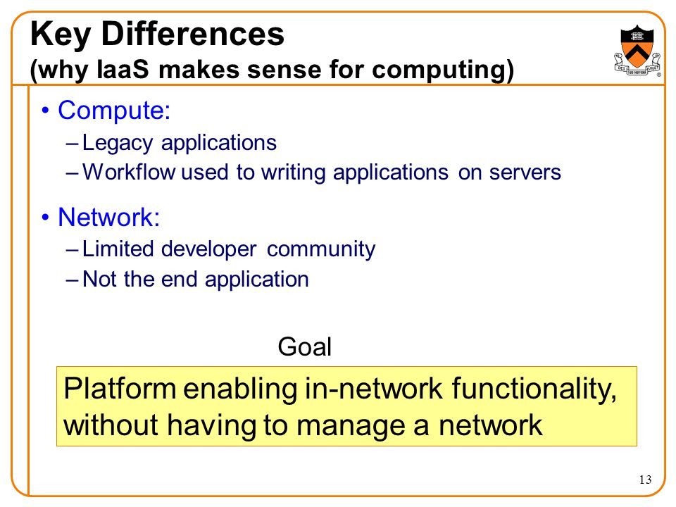 Key Differences (why IaaS makes sense for computing) Compute: –Legacy applications –Workflow used to writing applications on servers Network: –Limited developer community –Not the end application Platform enabling in-network functionality, without having to manage a network Goal 13