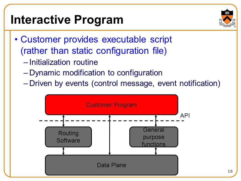 Interactive Program Customer provides executable script (rather than static configuration file) –Initialization routine –Dynamic modification to configuration –Driven by events (control message, event notification) Data Plane Routing Software General purpose functions Customer Program API 16