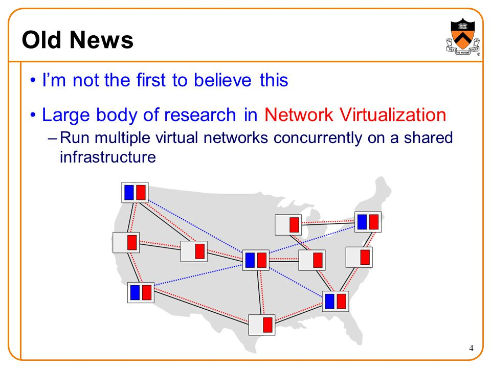 Old News Im not the first to believe this Large body of research in Network Virtualization –Run multiple virtual networks concurrently on a shared infrastructure 4